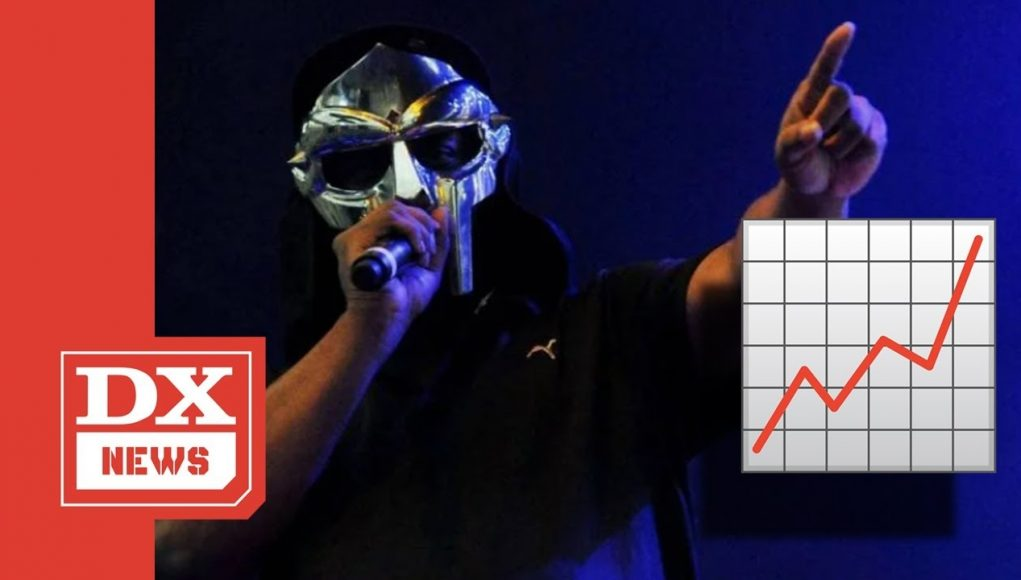Mf Doom Streams Explode By 870% Following His Passing